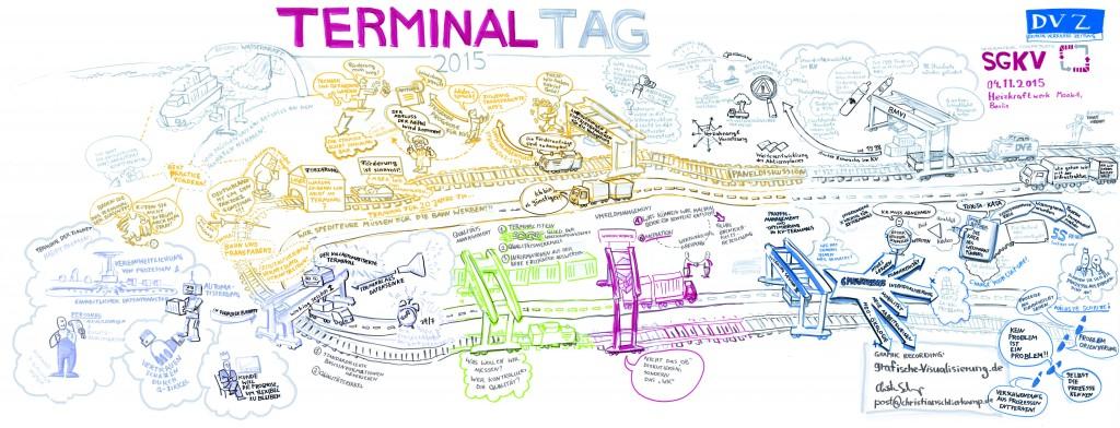 Graphic Recording Arbeitsprobe: Terminal Tag, 2015