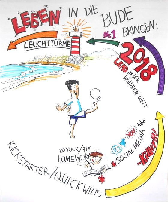 Graphic Recording Arbeitsprobe: Lead in der digitalen Welt, 2018